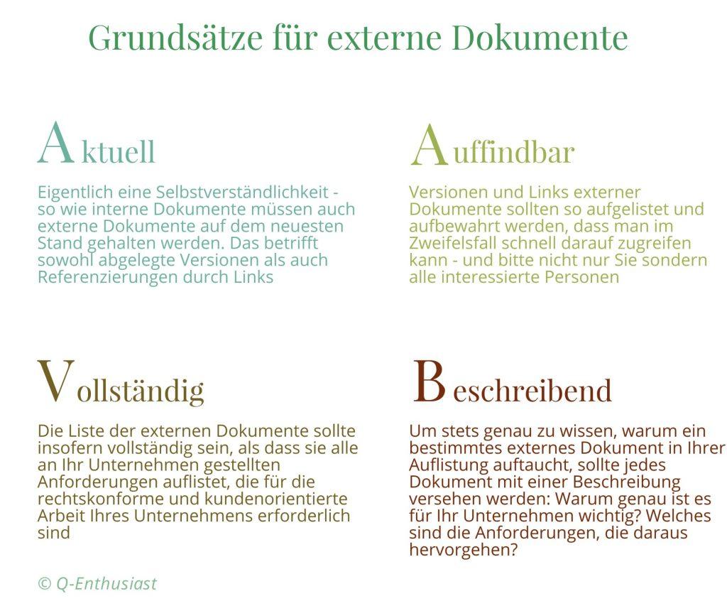 Grundsätze externer Dokumente