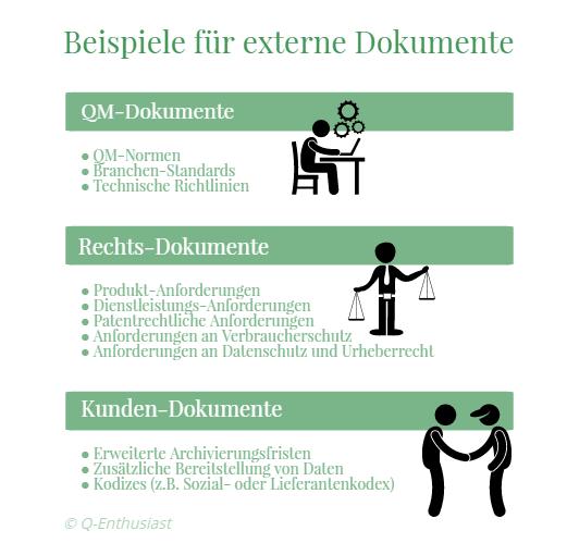 Beispiele für externe Dokumente