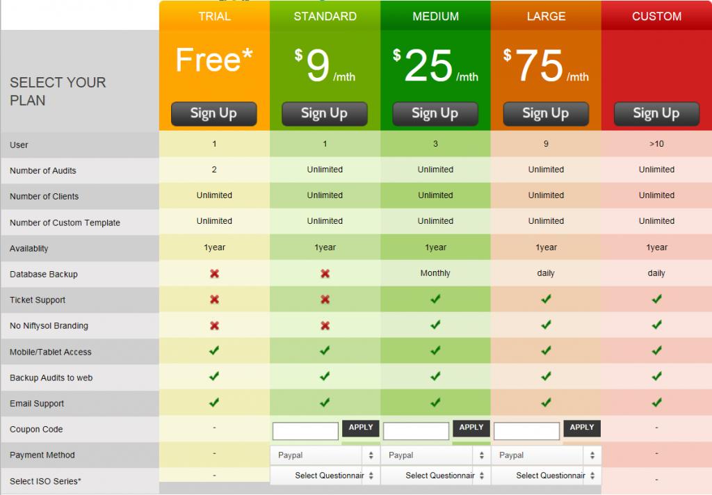 Audit-Apps im Test - Q-Enthusiast und Qualitätsmanagement ON AIR