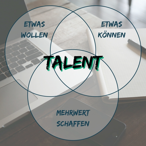 Talent für Qualitätsmanagement