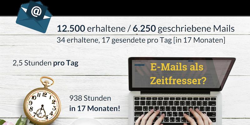 Umgang mit E-Mails